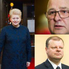 Paaiškėjo, kas yra populiariausi Lietuvos politikai