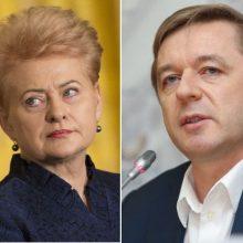 """""""Valstiečiai"""" imasi tyrimo: prezidentės laiškų ieškos Seimo serveriuose"""