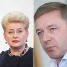 Prezidentė kritikuoja Seimo komisijas, R. Karbauskis žada – tyrimai tęsis