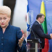 D. Grybauskaitė: premjero vizitas Izraelyje atnešė daugiau žalos nei naudos