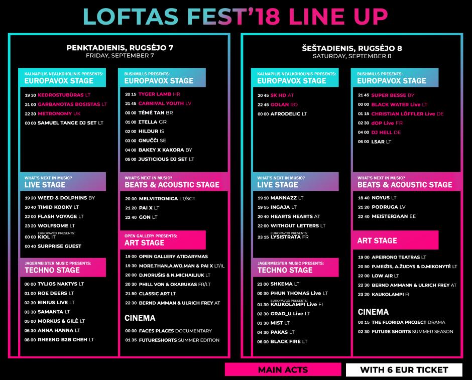 """Festivalis """"Loftas Fest"""" šį savaitgalį dedikuoja muzikai ir menui"""