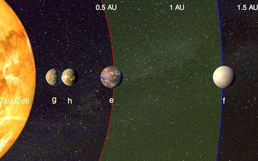 Astronomai aptiko dvi į Žemę panašias planetas
