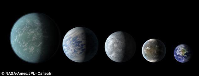 Žemė II ir III: astronomai skelbia atradę į mūsiškę panašias planetas