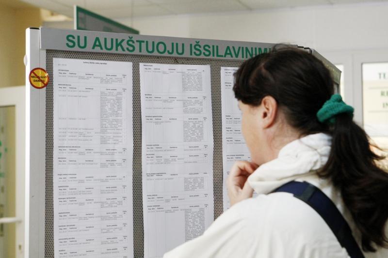 Nedarbo lygis pirmąjį ketvirtį Lietuvoje – 14,5 proc.