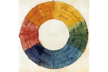 Goethe's spalvų teorija – iš arčiau