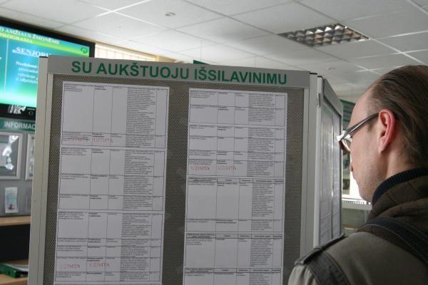 Klaipėdos darbo biržoje registruotos laisvos darbo vietos