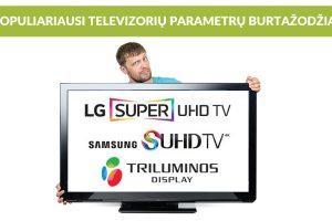 2017 televizorių rinka: kuo tikėti?