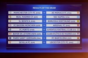 Ištraukti UEFA Čempionų lygos aštuntfinalio burtai