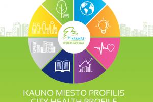 Kauno miesto profilis: gyvenimo sąlygos, sveikata, aplinka