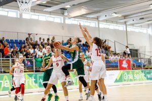 Jaunimo olimpiniame festivalyje – pergalingas U-16 rinktinių startas